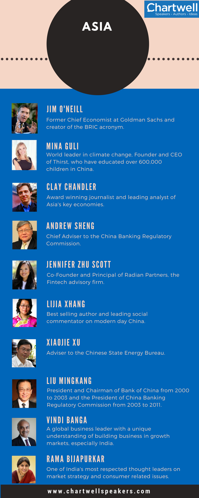 2017 Speaker Ideas and Opportunities